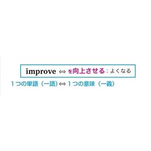 英単語ターゲット ターゲット TG 単語帳 英単語 大学受験 受験 一語一義