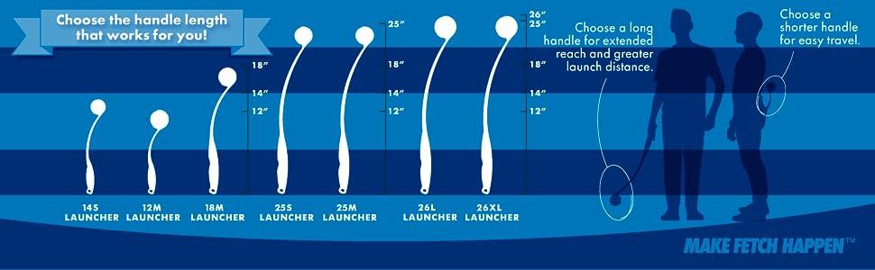 chuckit sport launcher, chuckit! sport launcher, chuckit sport ball thrower, chuckit! launch
