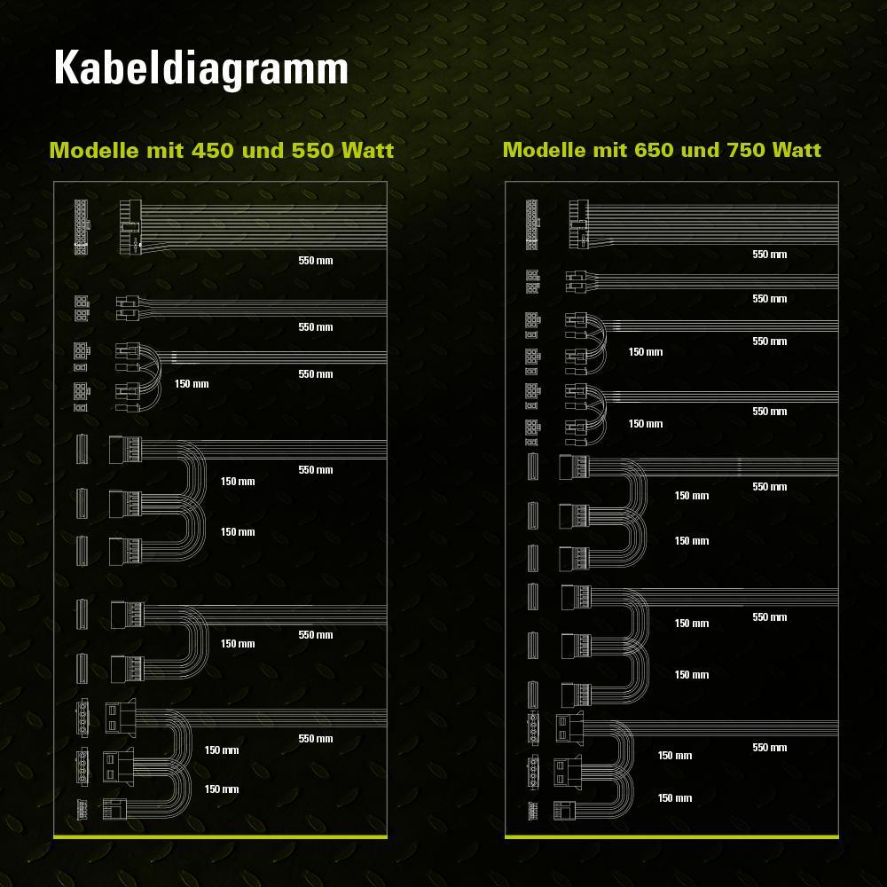 Sharkoon WPC Bronze 650 Watt PC-Netzteil ATX Schwarz: Amazon.de ...
