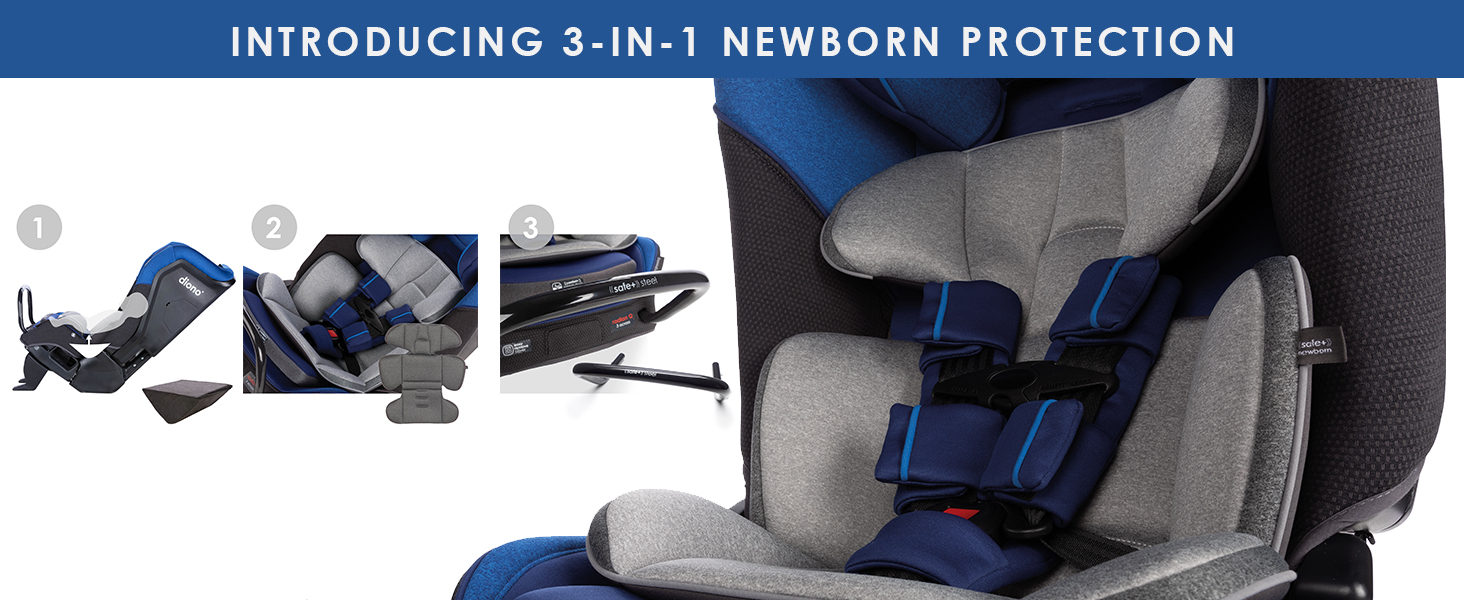 3-i-1 newborn protection