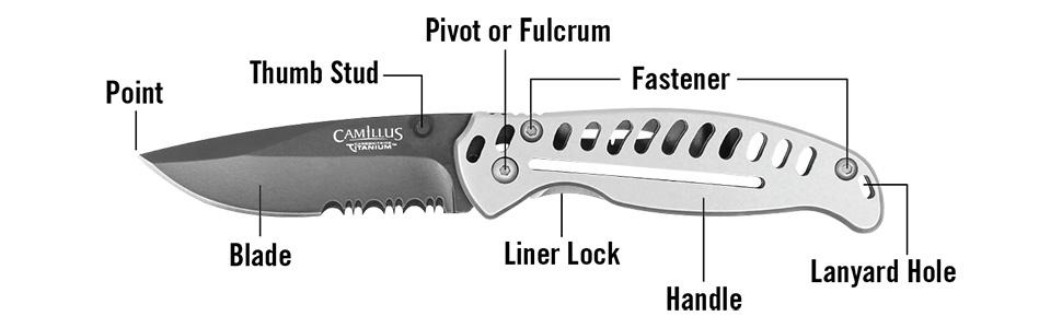 Camillus EDC3, 6.75-Inch Folding Knife