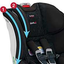britax, boulevard, side, impact, protection, layers, two