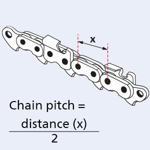 chain pitch