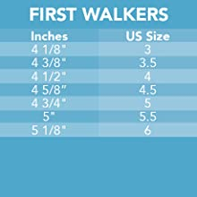 First walkers