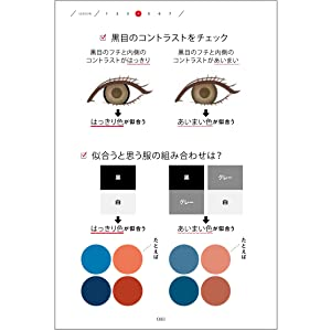 黒目 黒目のコントラスト コントラスト 瞳の色 目の色 明度 彩度 地味
