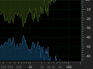 Accelerate audio mixing