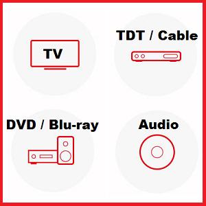 One For All URC7140 Essence 4 – Mando a distancia Universal para 4 dispositivos con función de aprendizaje, 100% compatible, Negro: Amazon.es: Electrónica