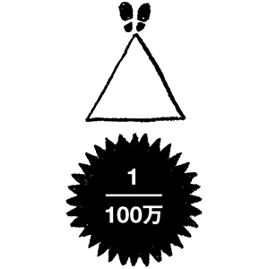 (3)さらにもう1万時間(40代~50代)かけて できるだけ遠くへ踏み出し、三角形の 頂点をつくって「大三角形」を形づくる