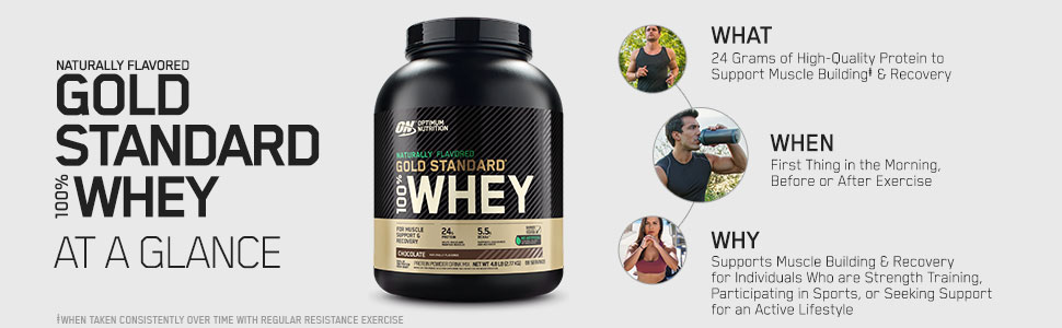 Gold Standard Whey Pro 100% Naturally Flavored GSW
