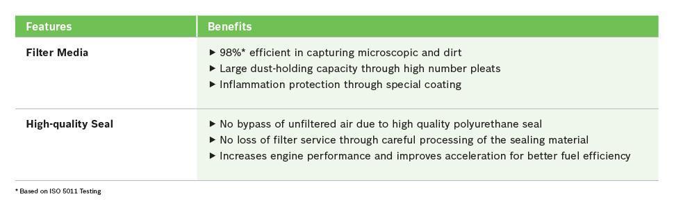Amazon.com: Bosch Workshop - Filtro de aire para cabina ...