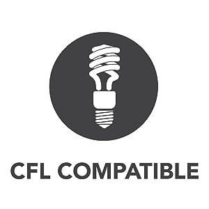 CLF Icon