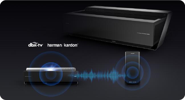 Harman Kardon DBXTV