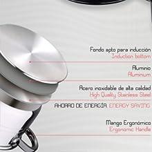 Fondos aptos para inducción. Batería San Ignacio Premium DINA