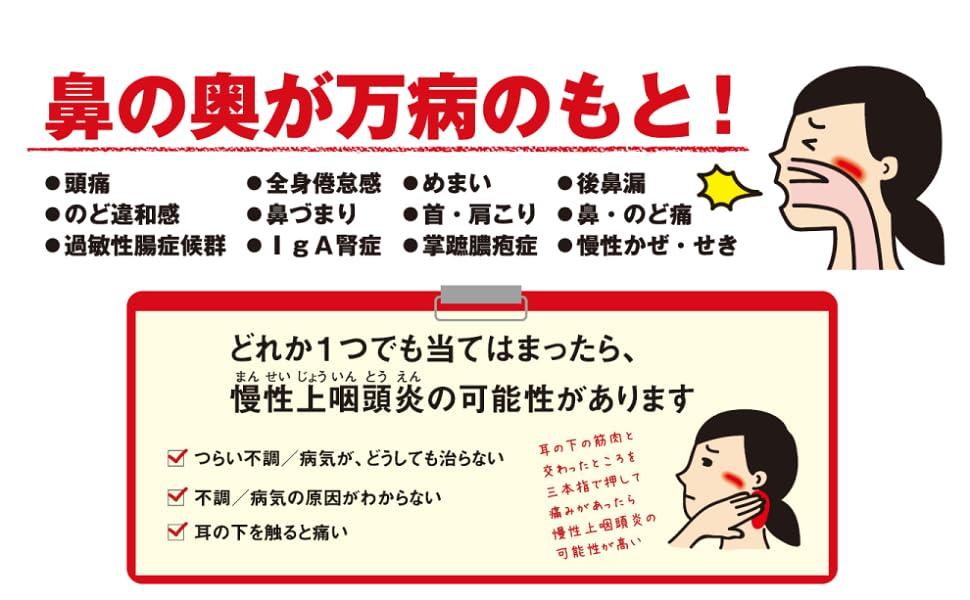 上咽頭炎 後鼻漏 インフルエンザ 花粉症 副鼻腔炎 Bスポット
