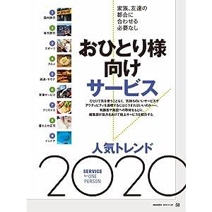 人気トレンド 2020