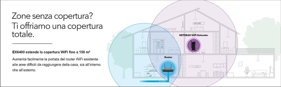 netgear-ex6420-ac1900-ripetitore-wifi-wireless-wi
