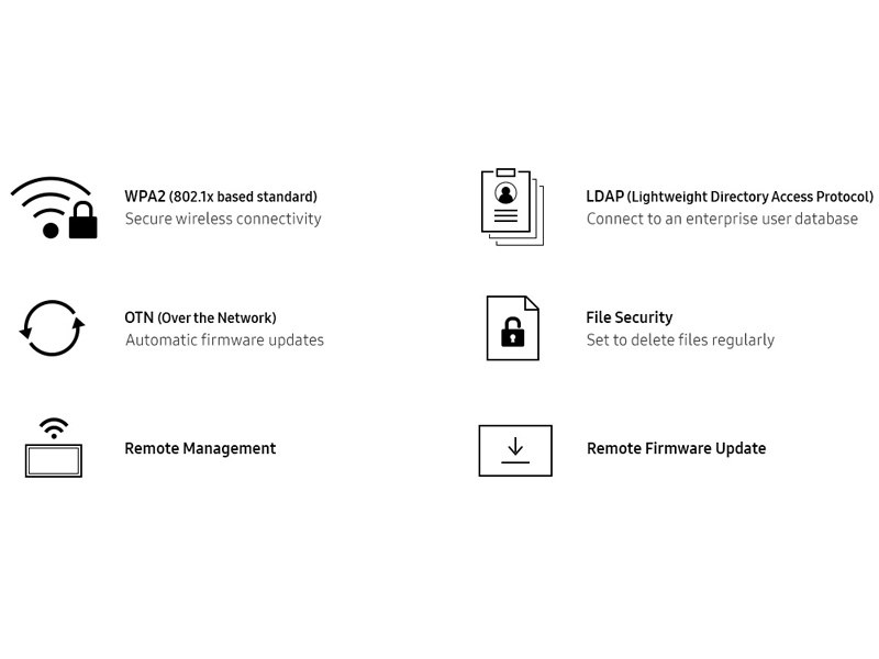 WPA2, LDAP, OTN, File Security, Remote Management and Remote Firmware Updates