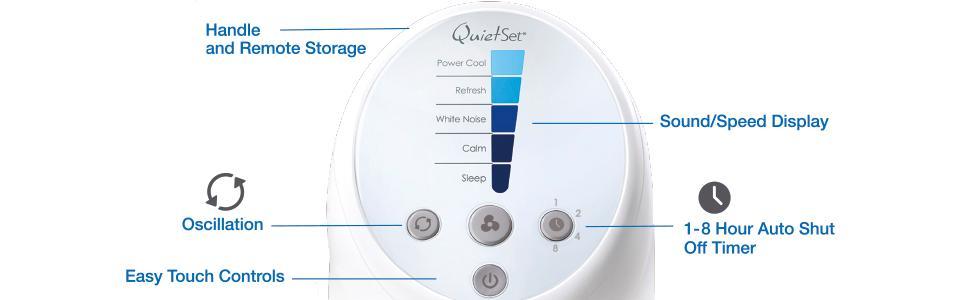 Leobtain Ventilador sin Cuchilla con 3 Nivel de Velocidad para Dormir Ventilador El/éctrico Super Silencioso Ventiladores de Aire para Mesa Oficina Habitaci/ón Al Aire Libre