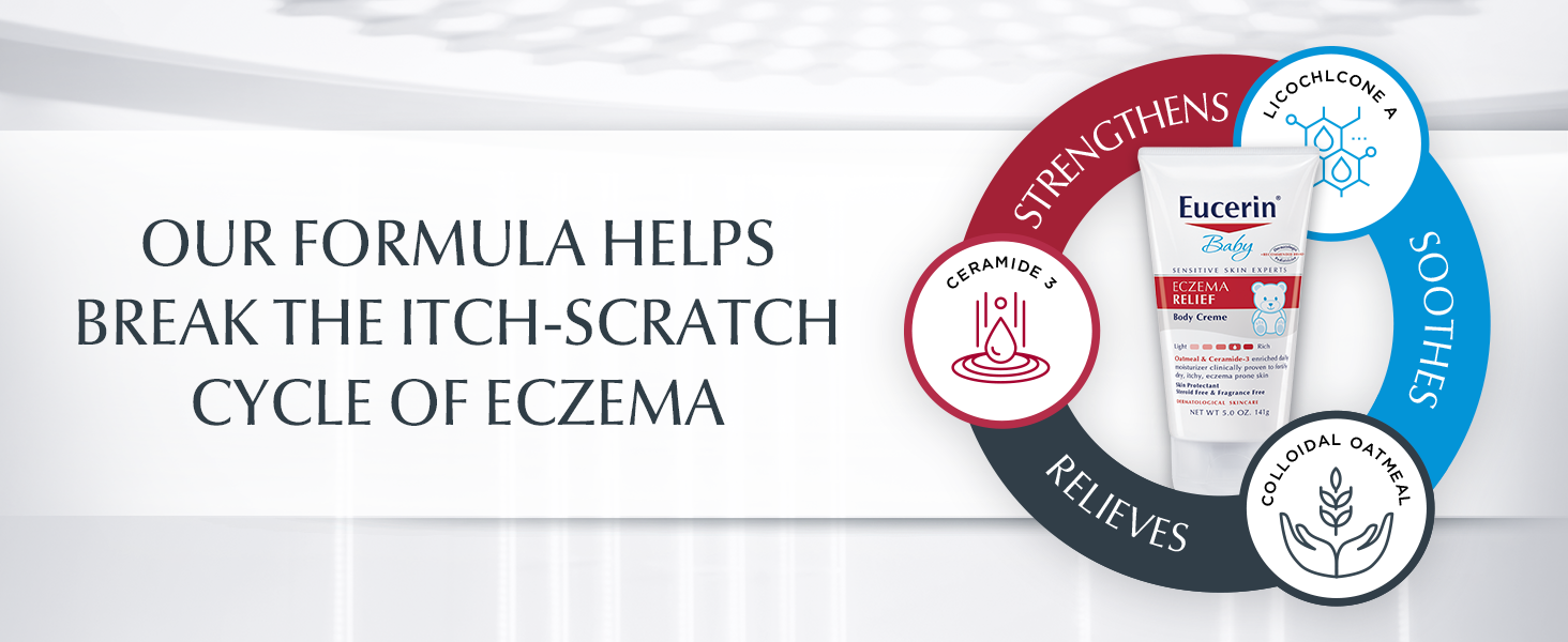 eucerin eczema relief, eucerin baby, baby eczema cream, eczema cream baby, baby eczema