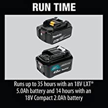 run time runtime battery