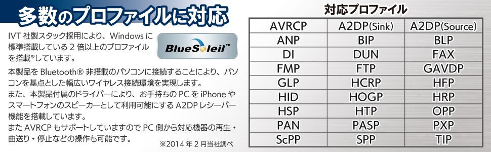 Bluetoothアダプタ
