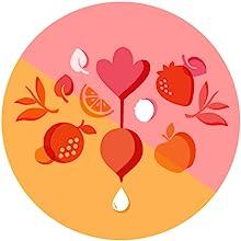 Olly, gummy vitamins, gummy worms, best probiotics, prebiotics, vitafusion, naturemade, supplements
