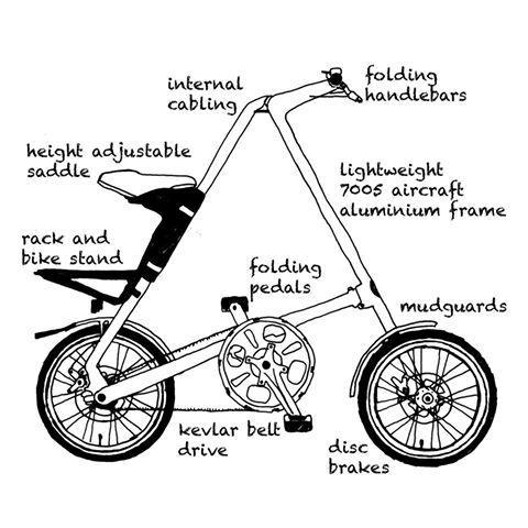 Amazon Com Strida 5 0 Folding Bicycle Folds To 45x20x9 Silver