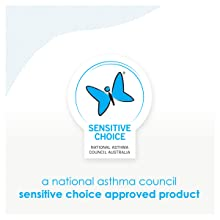 National Asthma Council Australia Approved