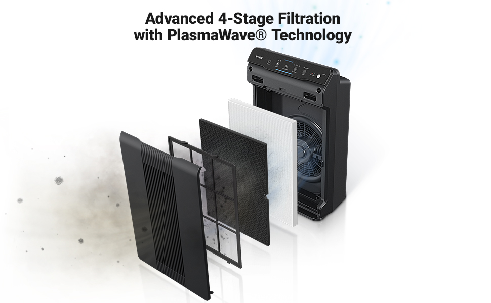 5300-2 Air Purifier with Advanced 4 stage filtration and plasmawave technology