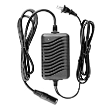 Lobster Sports premium charger