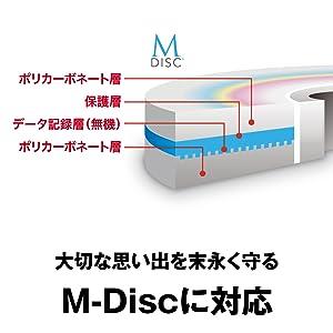大切な思い出を末長く守る M-Discに対応