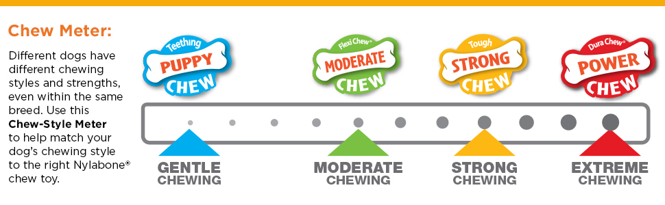 chew meter for dog chew toys