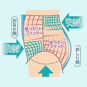[Amazonブランド]SOLIMO うす型紙パンツ L-LLサイズ 36枚