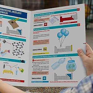 Un fantástico manual ilustrado los guiará a través del mundo de la ciencia invitándolos a descubrir muchas curiosidades.