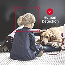 R2M Human Detection