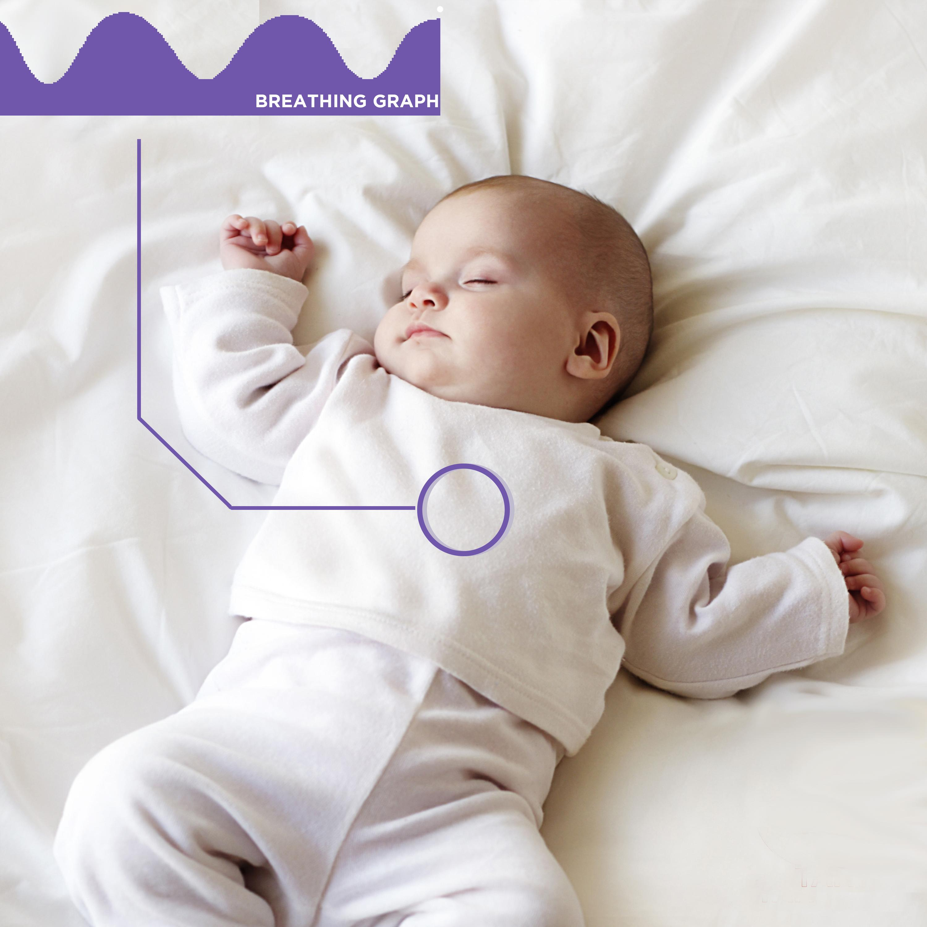 Amazon.com : Cocoon Cam Plus HD Video/Audio Baby Monitor