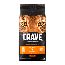 Changing Cat Food Flavors