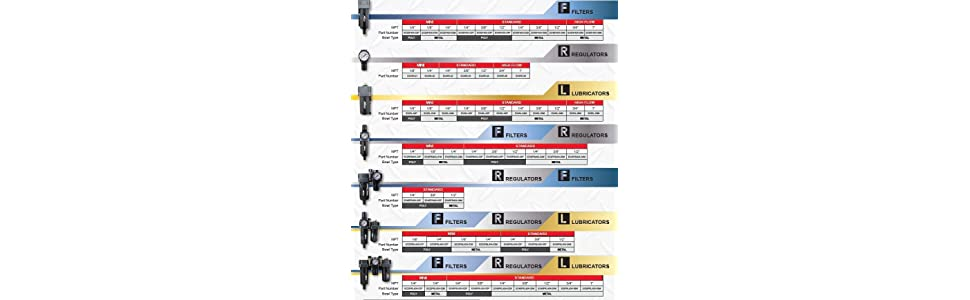 FRL,air filter,regulator,lubricator,high flow,piggyback,duo,mini,replacement,drain,auto manual,poly,