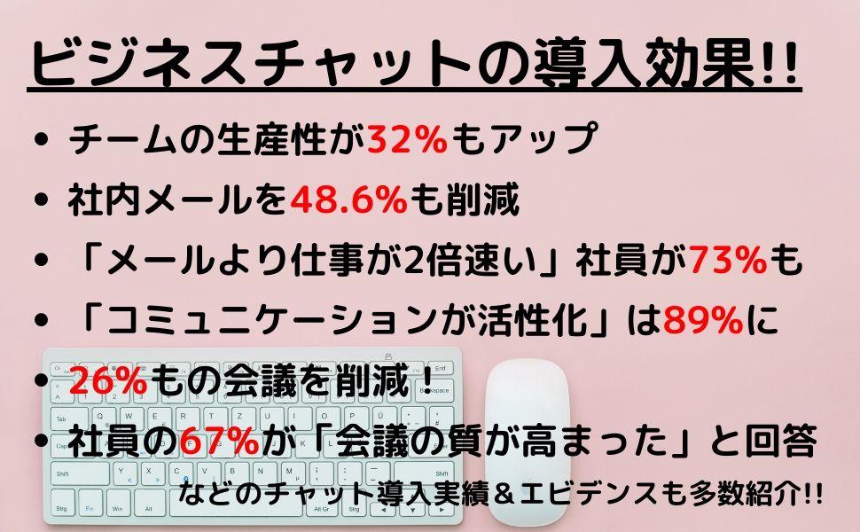 ビジネスチャット導入で「チームの生産性」が32%もアップ!
