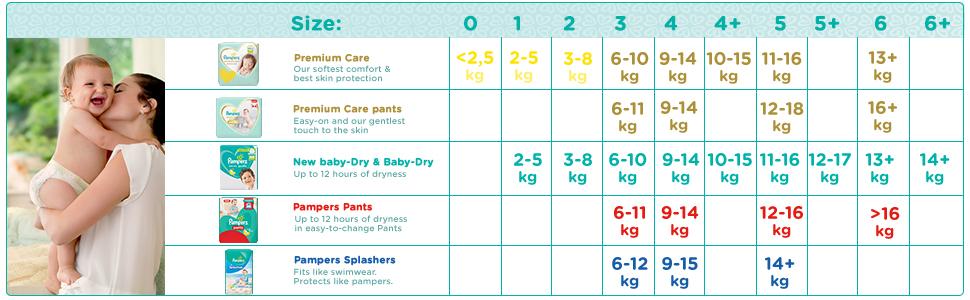 diapers, pampers, pampers baby dry, baby dry diaper, pampers new baby dry, new baby dry