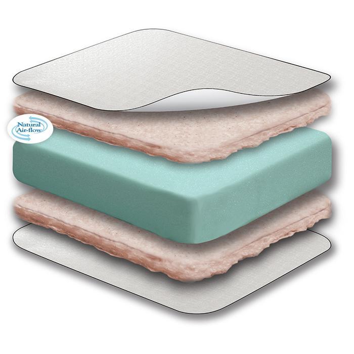 Amazon Sealy Soybean Foam Core Infant Toddler Crib