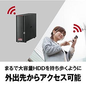 まるで大容量HDDを持ち歩くように外出先からアクセス可能