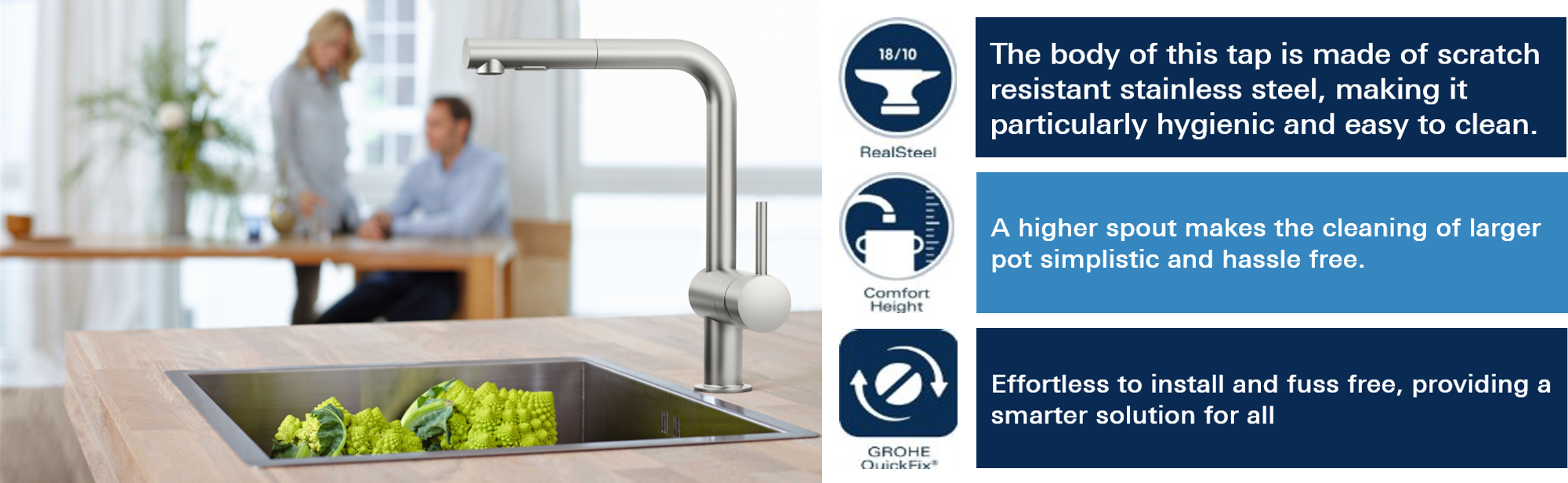 Old Fashioned Grohe Sink Taps Composition - Bathtub Ideas - dilata.info