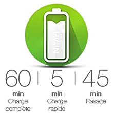 Batterie premium NiMH