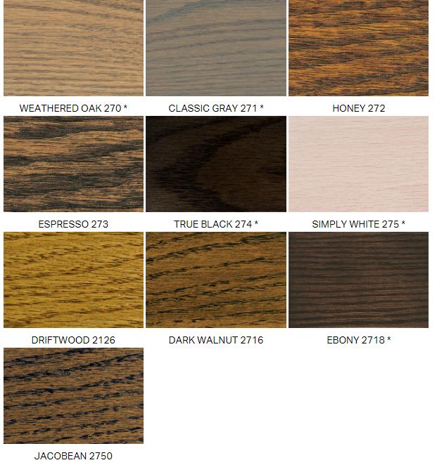 Minwax 71000000 Wood Finish Penetrating Stain Gallon Natural