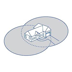 augmenter, agrandir, zone de clôture, couverture, clôture pour chien, barrière pour chien, barrière sans fil