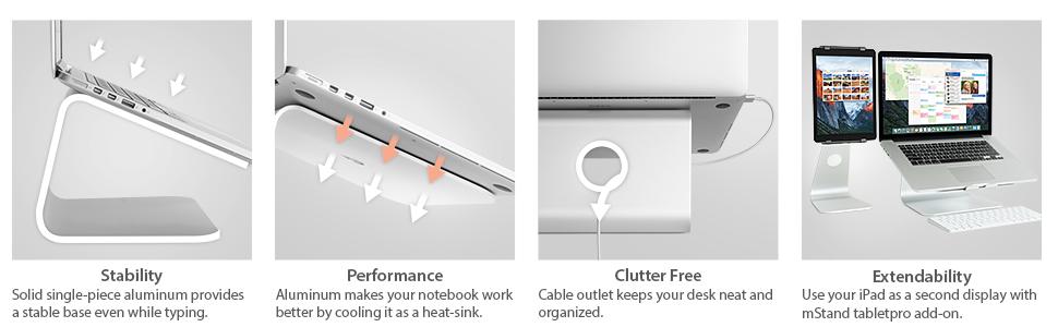 mStand, laptop stand, laptop, rain design. rain design inc, macbook, ergonomic,