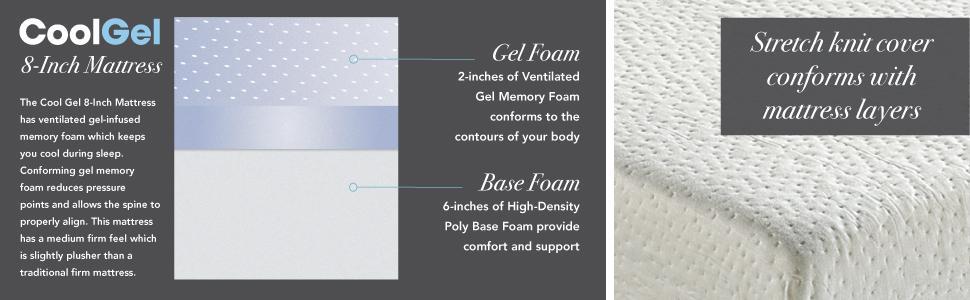 Cool, gel, memory, foam, mattress, best mattress, keep you cool, comfortable, restless partner