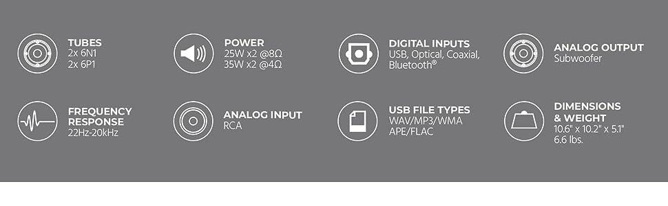1x stereo RCA line, 1x digital optical, 1x digital coaxial, 1x Bluetooth, 1x USB