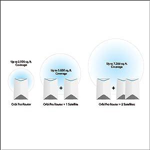 Blazing Fast 3Gbps WiFi